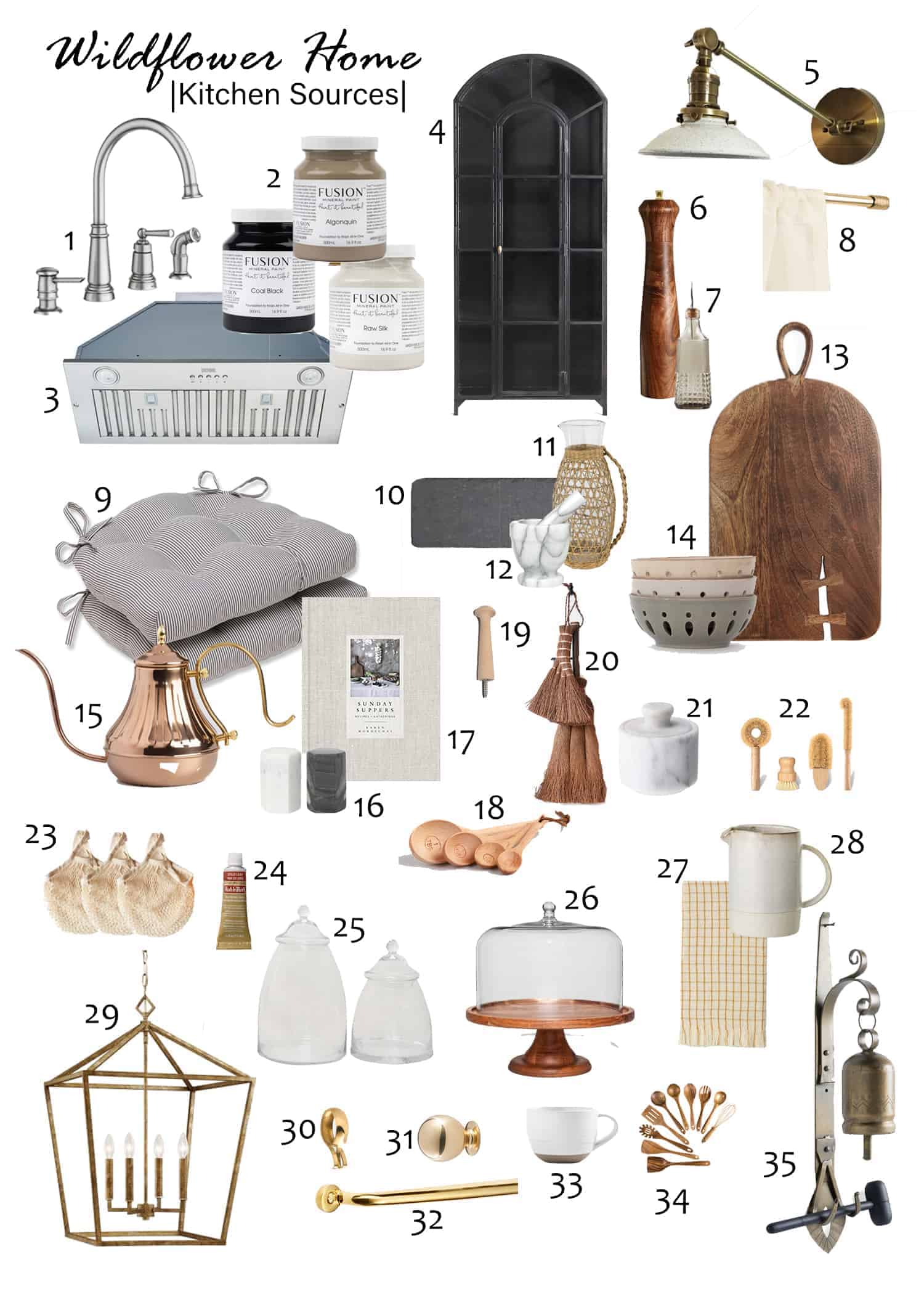 mood board of kitchen sources